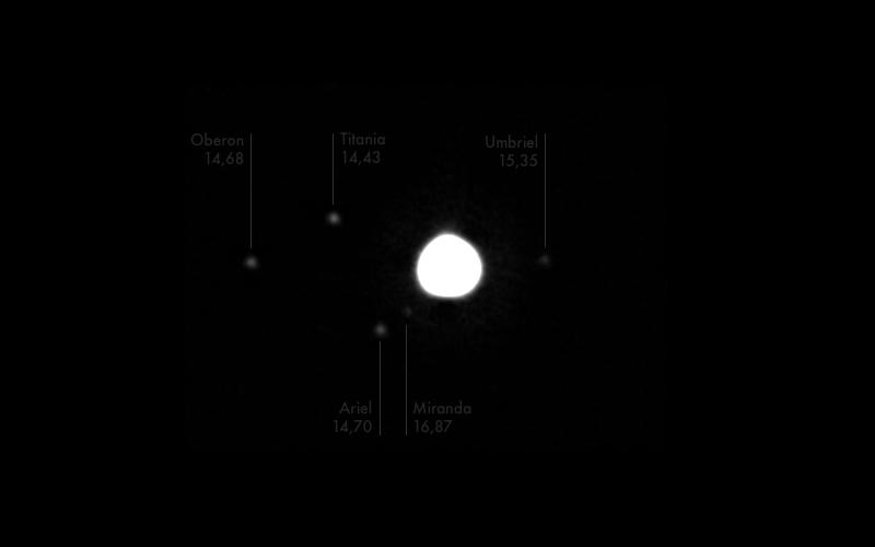 Uran 02 -